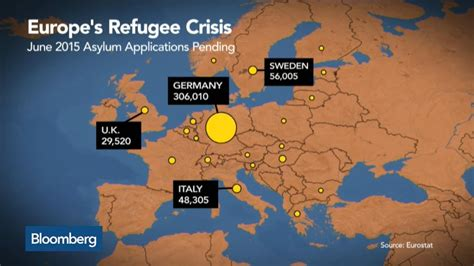 Germany, Europe and the Politics of the Migrant Crisis