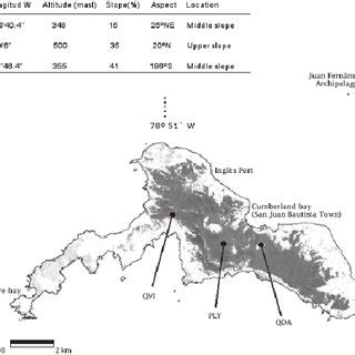 Diameter distributions of the tree species studied at