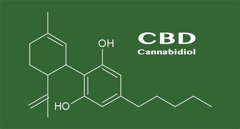 What is Cannabidiol? | Project CBD