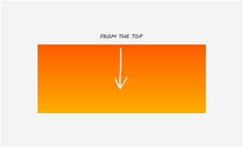 26 Web Design Tutorials for Learning New CSS3 Properties