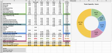Resource Allocation Spreadsheet Template throughout